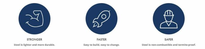 Stronger, Faster, Safer Centurion Framing Systems Icons